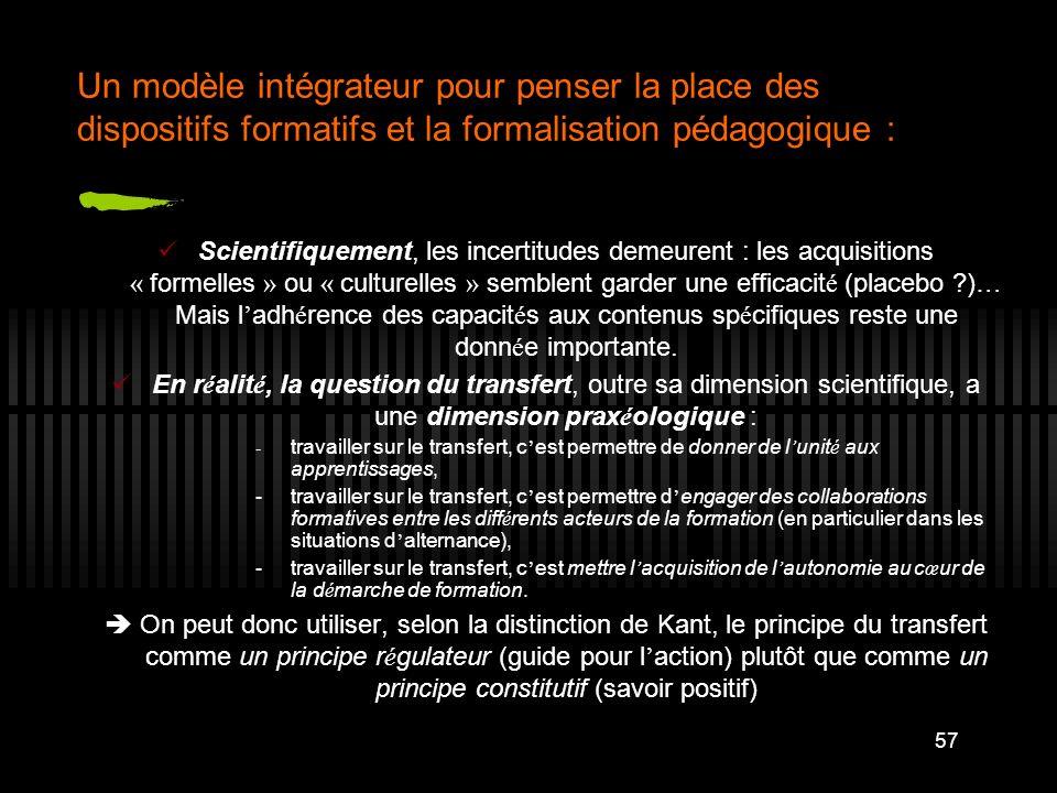 57 Un modèle intégrateur pour penser la place des dispositifs formatifs et la formalisation pédagogique : Scientifiquement, les incertitudes demeurent