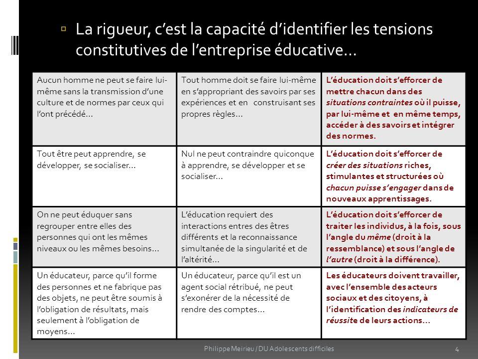 2.De limportance de la question du sujet en éducation Lobjet de léducation est un « sujet ».