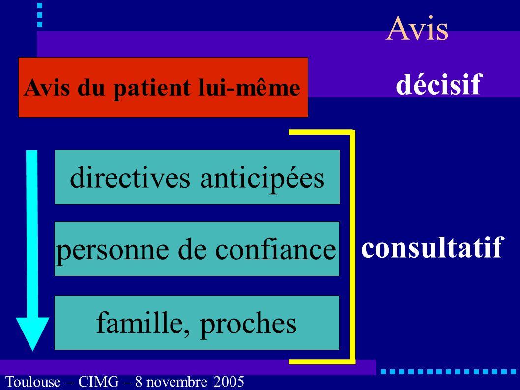 Toulouse – CIMG – 8 novembre 2005 Personne de confiance Quelles sont les limites des droits de la personne de confiance