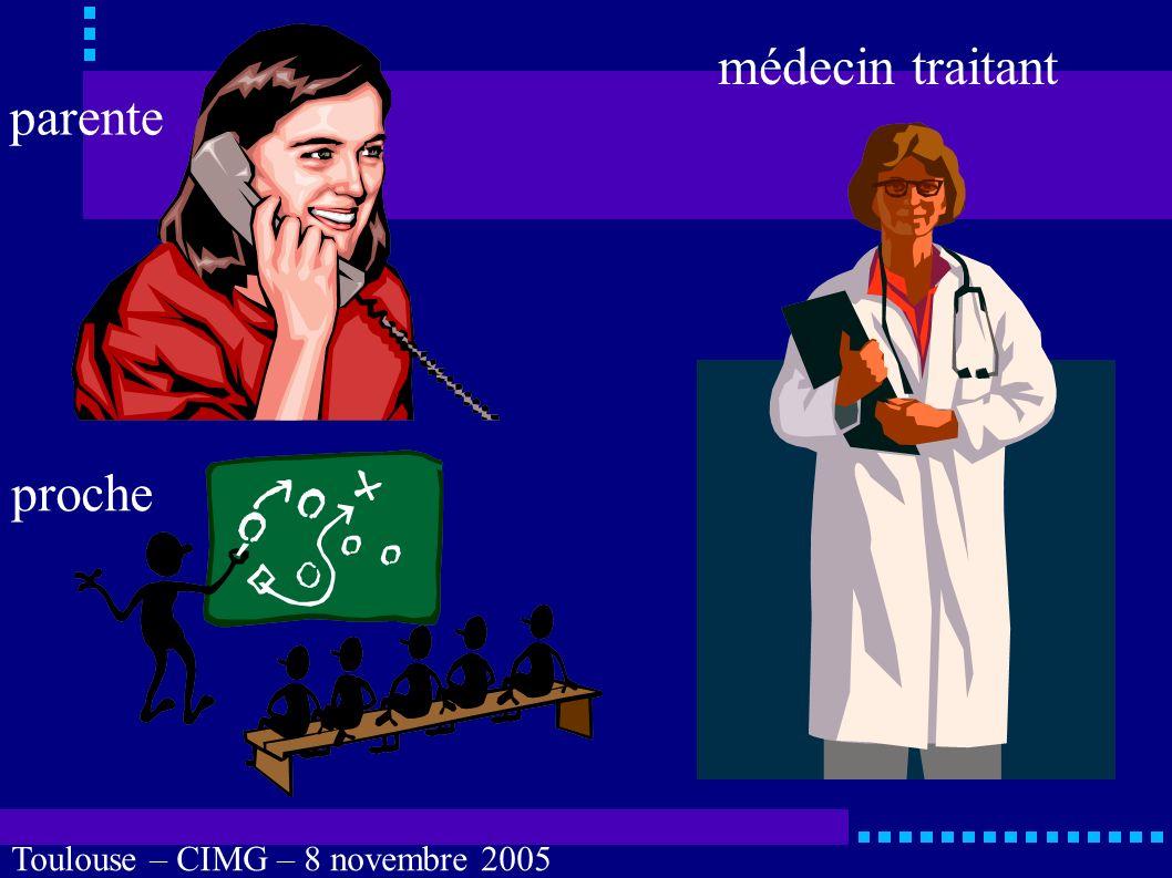 Toulouse – CIMG – 8 novembre 2005 parente proche médecin traitant