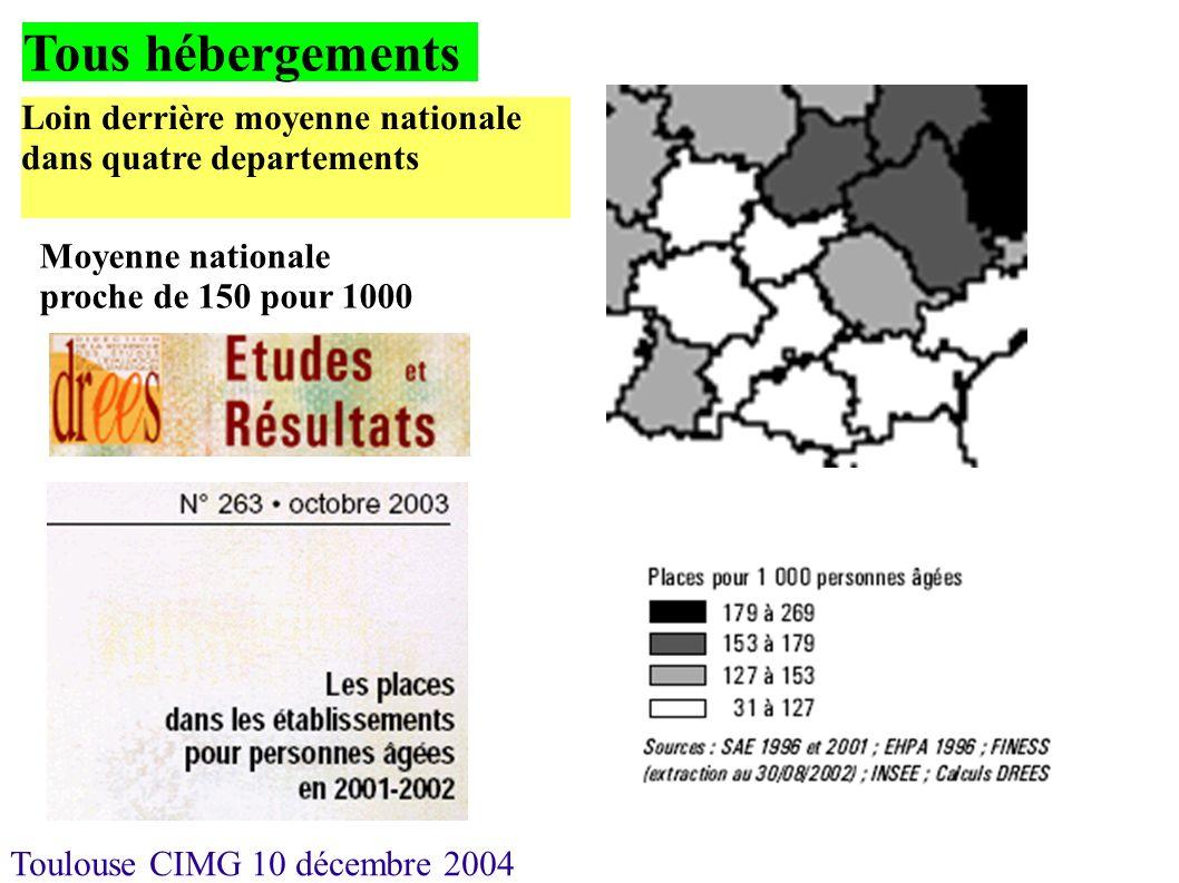 Toulouse CIMG 10 décembre 2004 Tous hébergements Loin derrière moyenne nationale dans quatre departements Moyenne nationale proche de 150 pour 1000