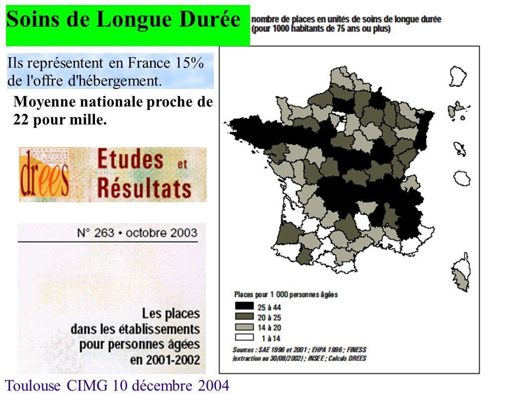 Toulouse CIMG 10 décembre 2004 Soins de Longue Durée Moyenne nationale proche de 22 pour mille. Ils représentent en France 15% de l'offre d'hébergemen