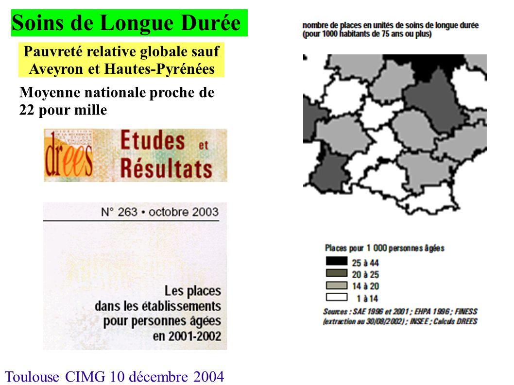 Toulouse CIMG 10 décembre 2004 Soins de Longue Durée Pauvreté relative globale sauf Aveyron et Hautes-Pyrénées Moyenne nationale proche de 22 pour mil
