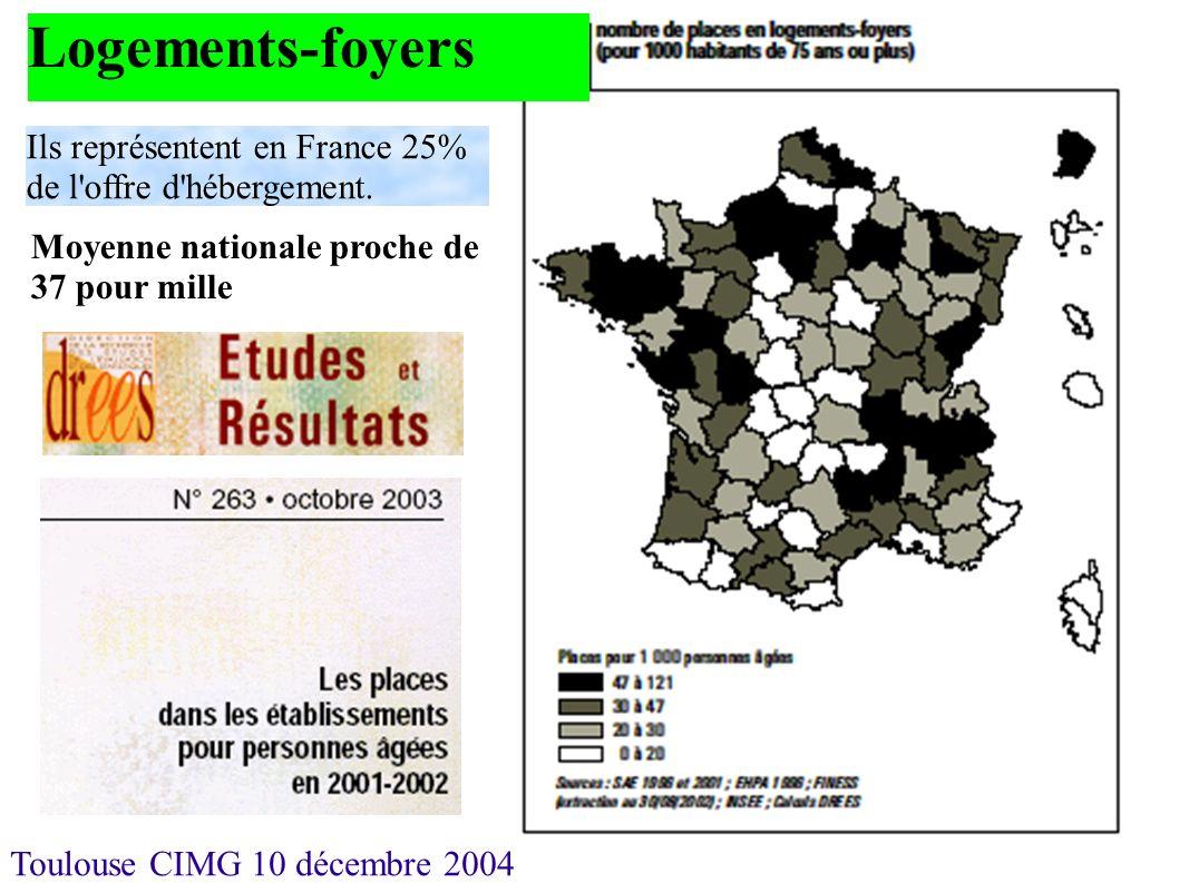 Toulouse CIMG 10 décembre 2004 Logements-foyers Ils représentent en France 25% de l'offre d'hébergement. Moyenne nationale proche de 37 pour mille