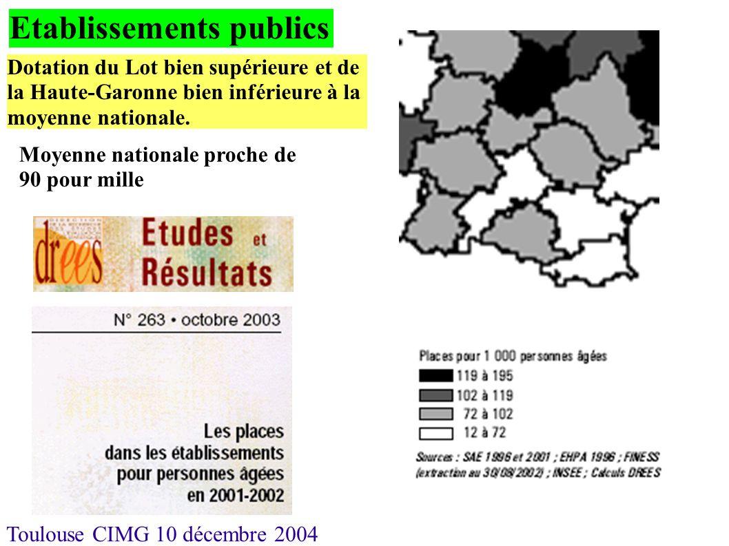 Toulouse CIMG 10 décembre 2004 Etablissements publics Moyenne nationale proche de 90 pour mille Dotation du Lot bien supérieure et de la Haute-Garonne