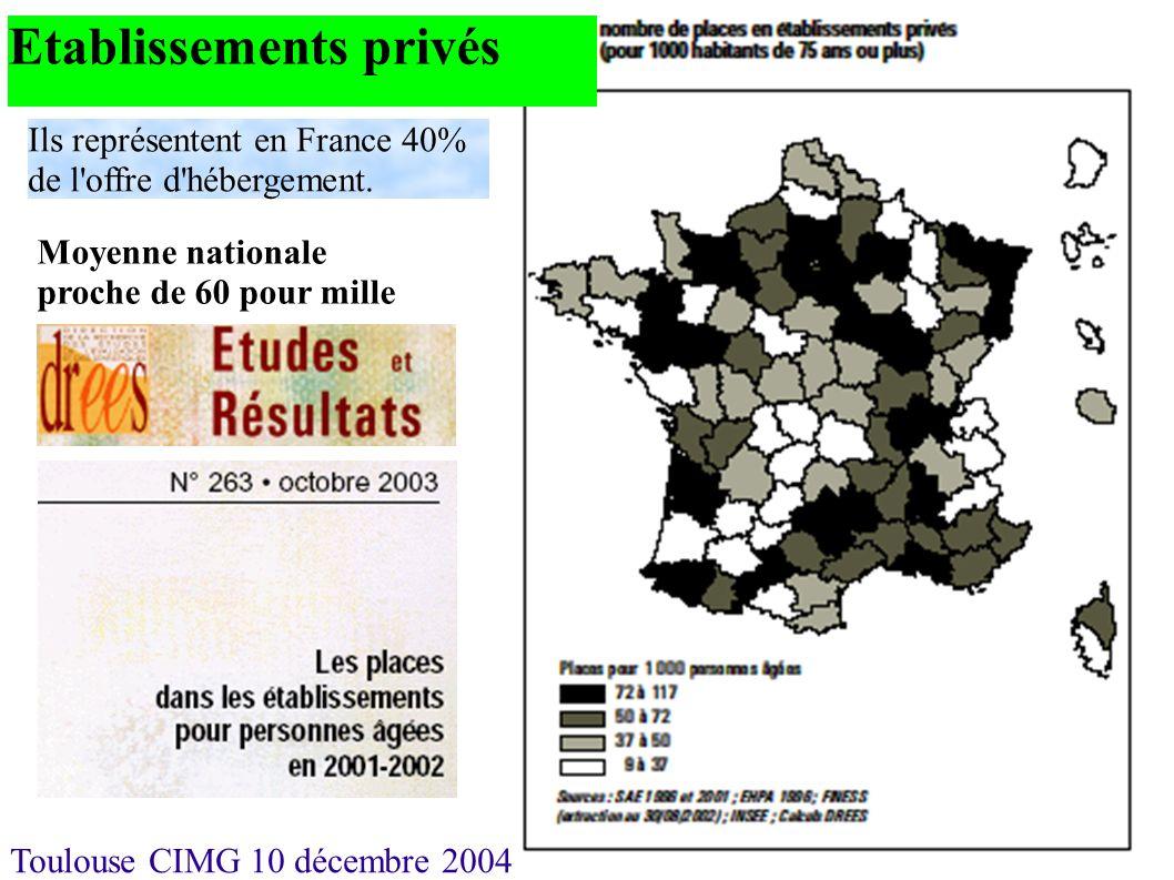 Toulouse CIMG 10 décembre 2004 Etablissements privés Ils représentent en France 40% de l'offre d'hébergement. Moyenne nationale proche de 60 pour mill