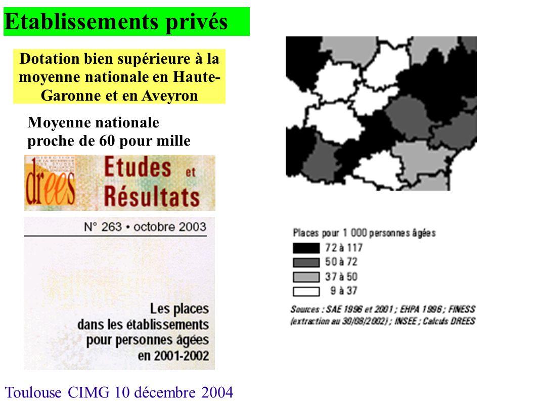 Toulouse CIMG 10 décembre 2004 Etablissements privés Dotation bien supérieure à la moyenne nationale en Haute- Garonne et en Aveyron Moyenne nationale