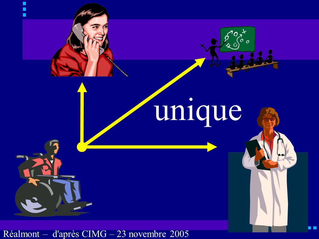Réalmont – d'après CIMG – 23 novembre 2005 parente proche médecin traitant
