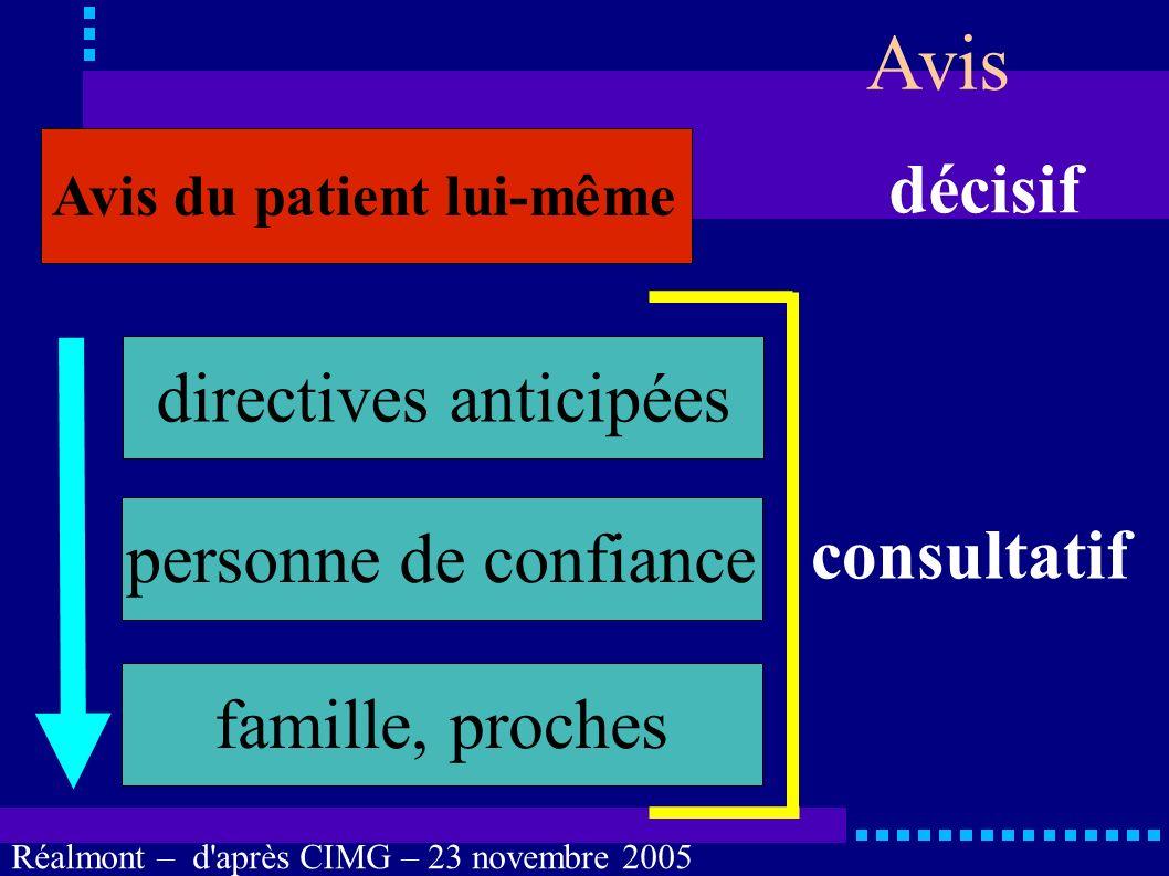 Réalmont – d'après CIMG – 23 novembre 2005 Personne de confiance Quelles sont les limites des droits de la personne de confiance ?