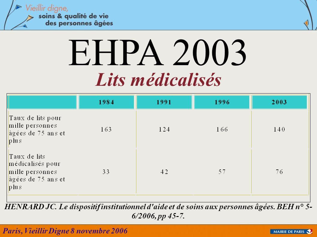Paris, Vieillir Digne 8 novembre 2006 Lits médicalisés EHPA 2003 HENRARD JC. Le dispositif institutionnel d'aide et de soins aux personnes âgées. BEH