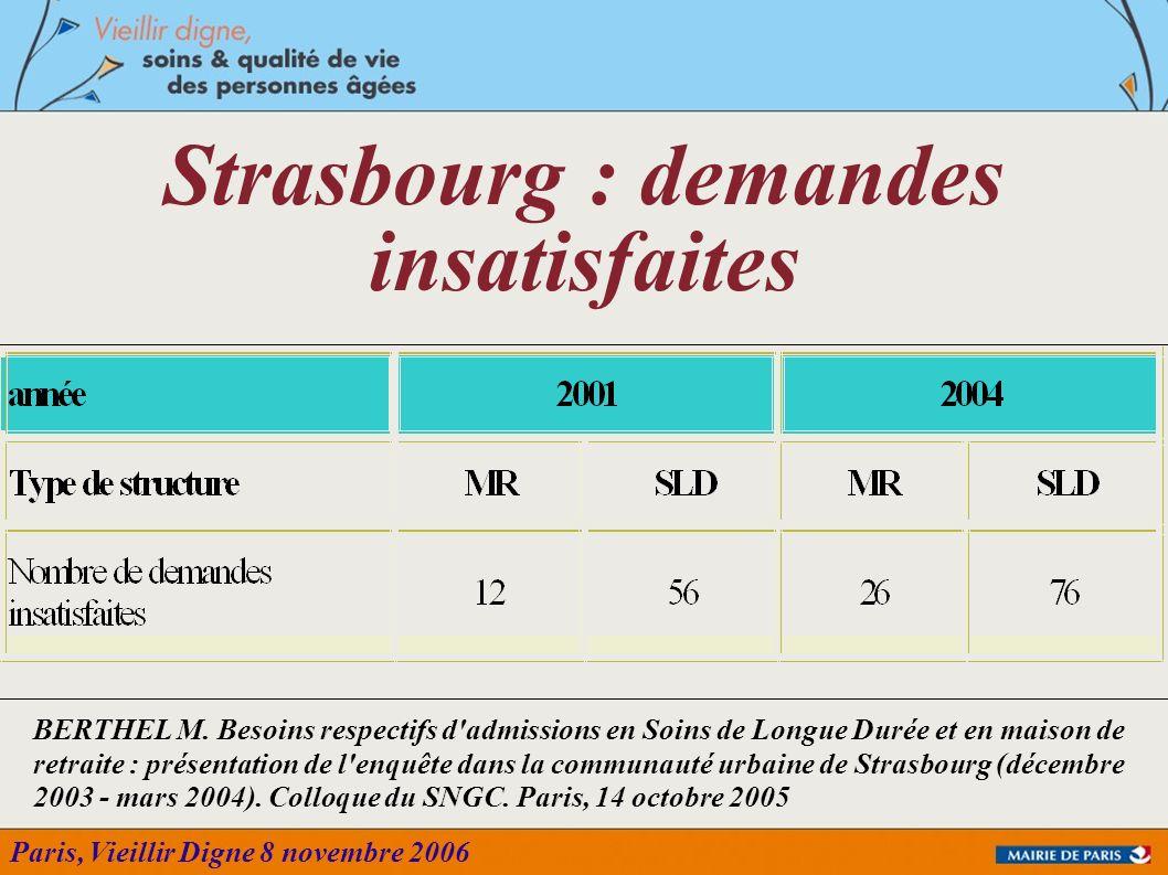 Paris, Vieillir Digne 8 novembre 2006 Strasbourg : demandes insatisfaites BERTHEL M. Besoins respectifs d'admissions en Soins de Longue Durée et en ma