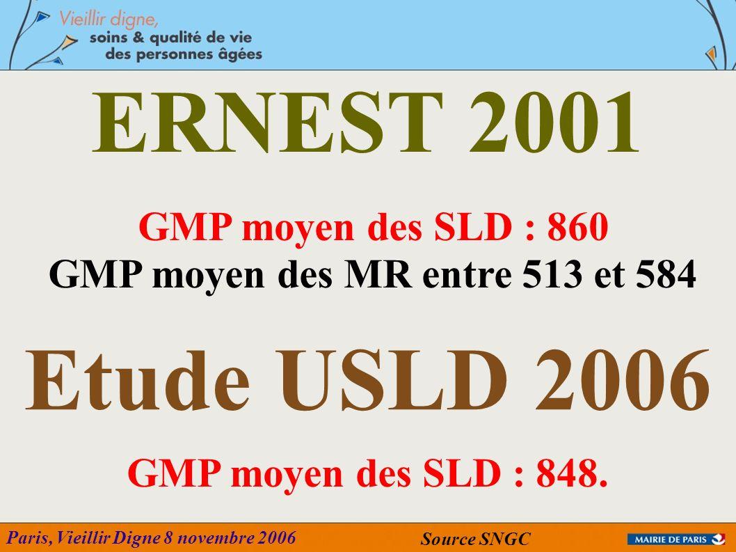 Paris, Vieillir Digne 8 novembre 2006 ERNEST 2001 GMP moyen des SLD : 860 GMP moyen des MR entre 513 et 584 Source SNGC GMP moyen des SLD : 848. Etude