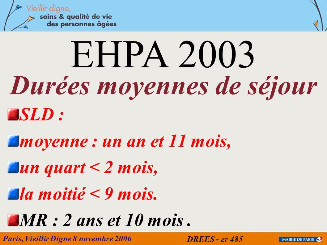 Paris, Vieillir Digne 8 novembre 2006 SLD : moyenne : un an et 11 mois, un quart < 2 mois, la moitié < 9 mois. MR : 2 ans et 10 mois. Durées moyennes