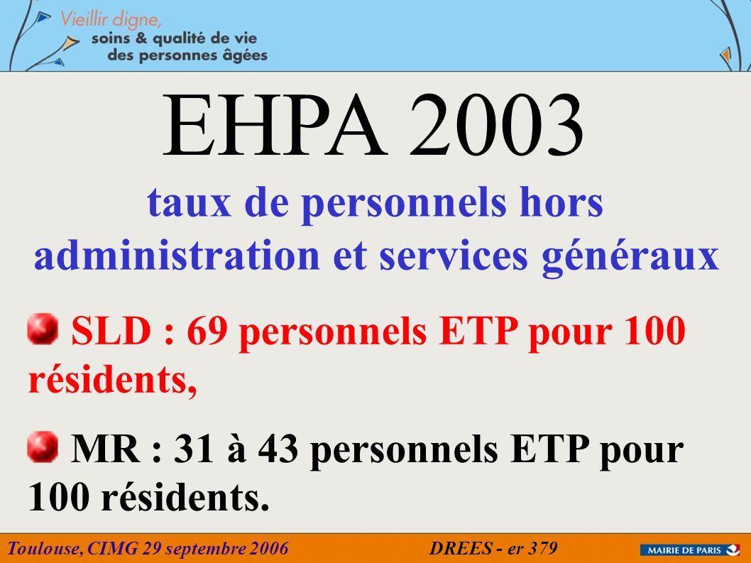 Toulouse, CIMG 29 septembre 2006 MR : 31 à 43 personnels ETP pour 100 résidents. SLD : 69 personnels ETP pour 100 résidents, taux de personnels hors a