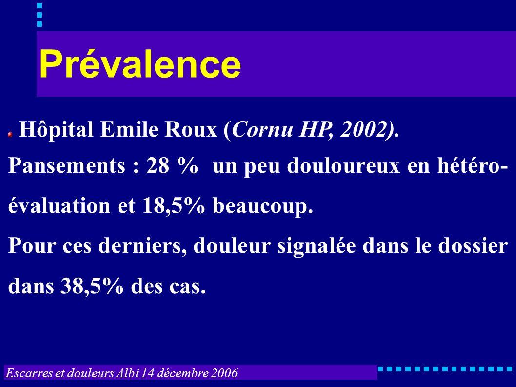 Escarres et douleurs Albi 14 décembre 2006 Hôpital Vaugirard (Lhuillery D., 2006), prévalence de la douleur lors des pansements relevée depuis 5 ans : 32 % en 2002, 73.5% en 2006 sensibilisation à la reconnaissance de la douleur.