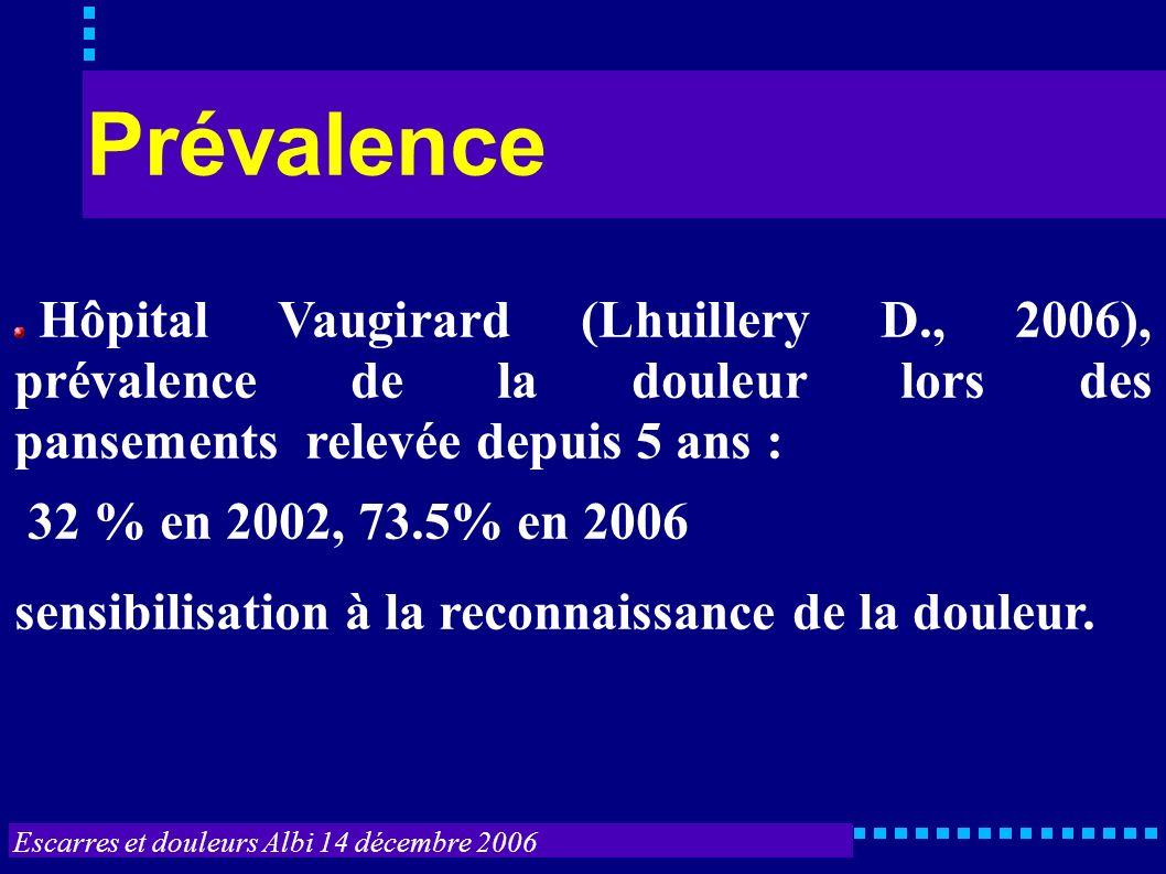 Escarres et douleurs Albi 14 décembre 2006 Hôpital Vaugirard (Lhuillery D., 2006), prévalence de la douleur lors des pansements relevée depuis 5 ans :