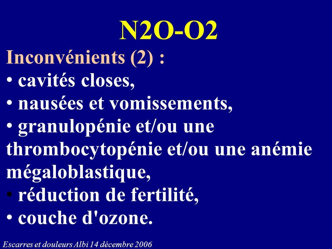 Escarres et douleurs Albi 14 décembre 2006 N2O-O2 Inconvénients (2) : cavités closes, nausées et vomissements, granulopénie et/ou une thrombocytopénie