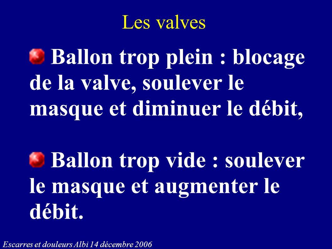 Escarres et douleurs Albi 14 décembre 2006 Les valves Ballon trop plein : blocage de la valve, soulever le masque et diminuer le débit, Ballon trop vi