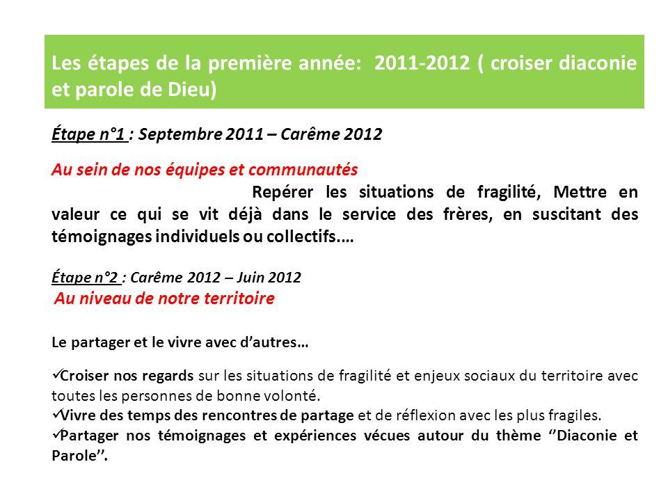 Les étapes de la première année: 2011-2012 ( croiser diaconie et parole de Dieu) Étape n°1 : Septembre 2011 – Carême 2012 Au sein de nos équipes et co