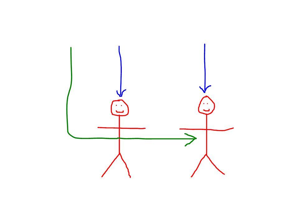La foi comme symbole « Sym-ballein » = jeter ensemble Cf.