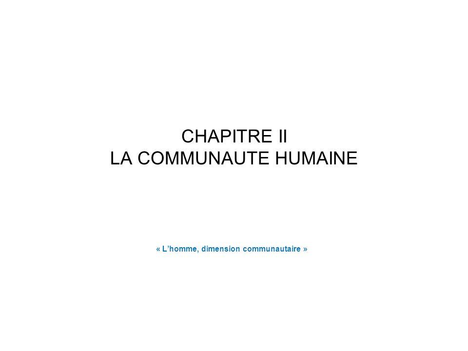 CHAPITRE II LA COMMUNAUTE HUMAINE « Lhomme, dimension communautaire »