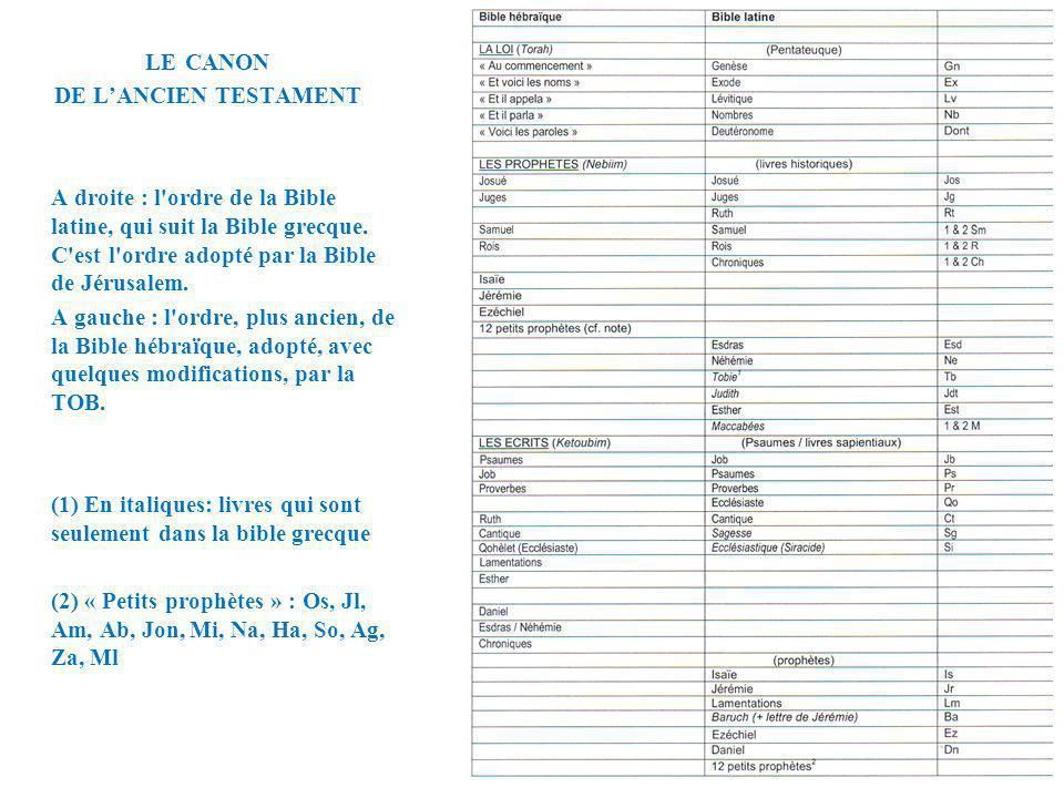 LE CANON DE LANCIEN TESTAMENT A droite : l'ordre de la Bible latine, qui suit la Bible grecque. C'est l'ordre adopté par la Bible de Jérusalem. A gauc