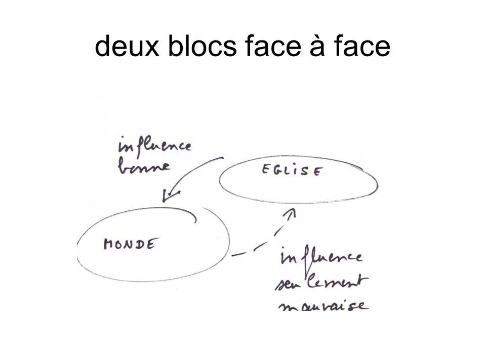 deux blocs face à face