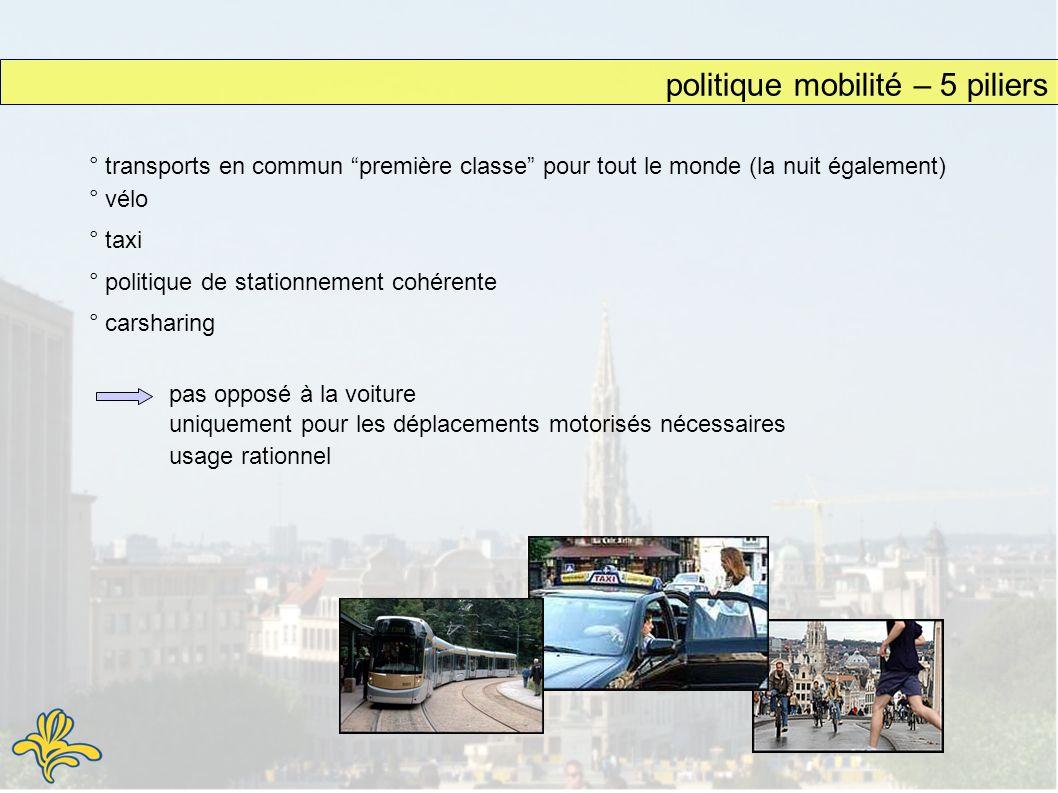 politique mobilité – 5 piliers ° transports en commun première classe pour tout le monde (la nuit également) ° vélo ° taxi ° politique de stationnement cohérente ° carsharing pas opposé à la voiture uniquement pour les déplacements motorisés nécessaires usage rationnel