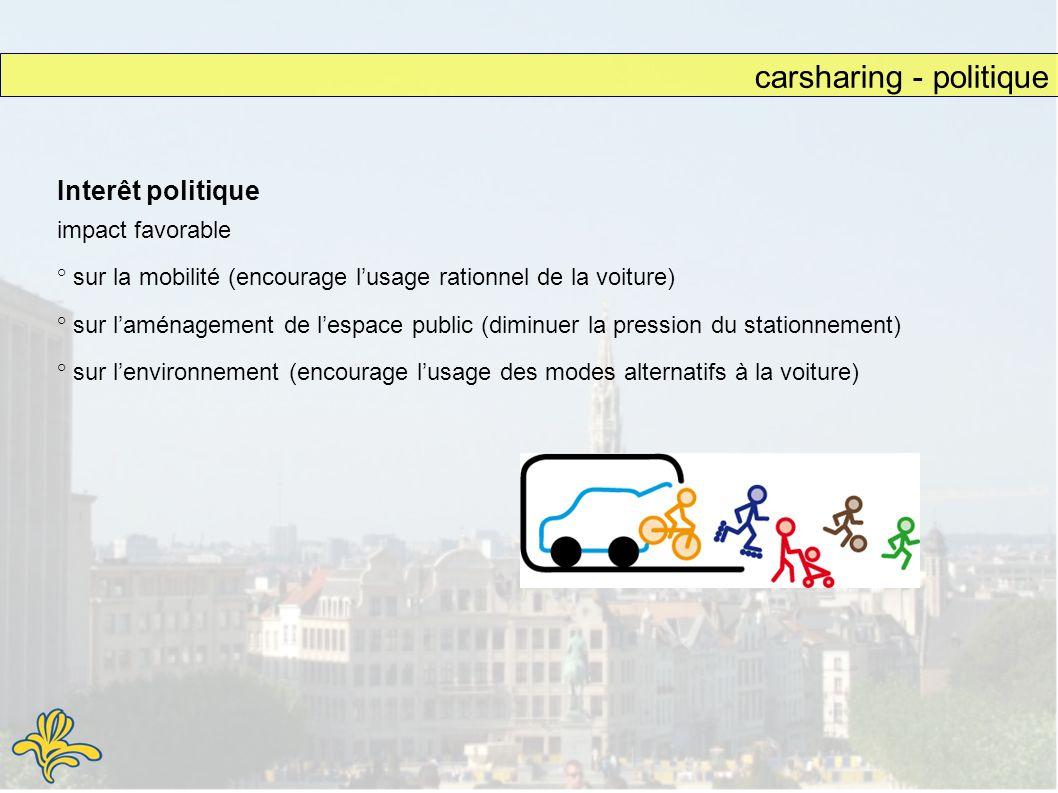 carsharing - politique impact favorable ° sur la mobilité (encourage lusage rationnel de la voiture) ° sur laménagement de lespace public (diminuer la pression du stationnement) ° sur lenvironnement (encourage lusage des modes alternatifs à la voiture) Interêt politique