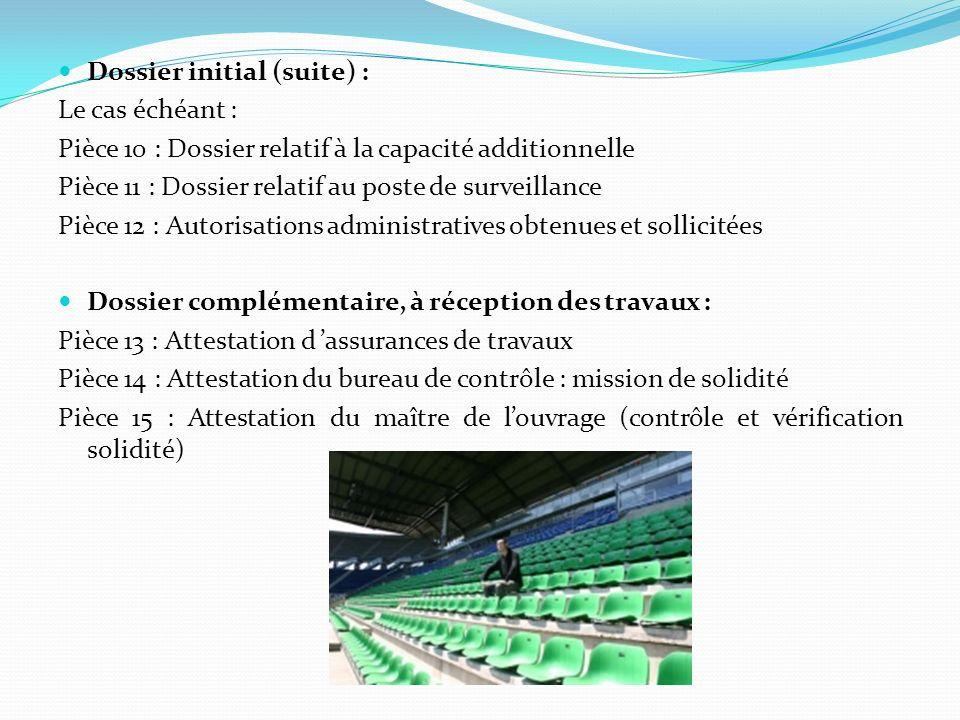 Dossier initial (suite) : Le cas échéant : Pièce 10 : Dossier relatif à la capacité additionnelle Pièce 11 : Dossier relatif au poste de surveillance