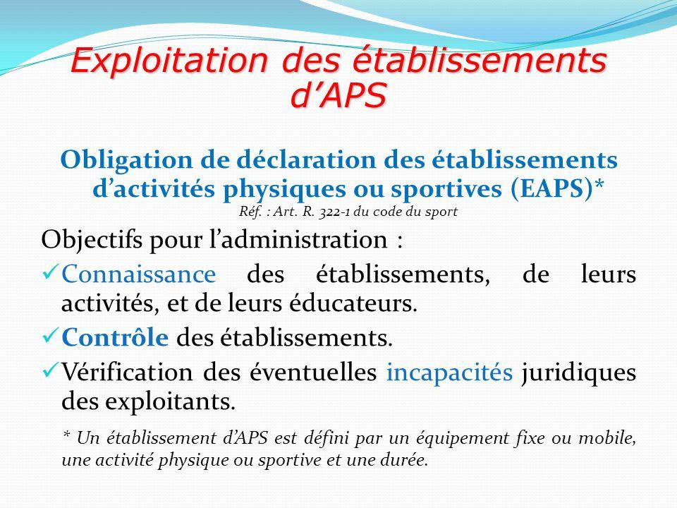 Exploitation des établissements dAPS Obligation de déclaration des établissements dactivités physiques ou sportives (EAPS)* Réf. : Art. R. 322-1 du co