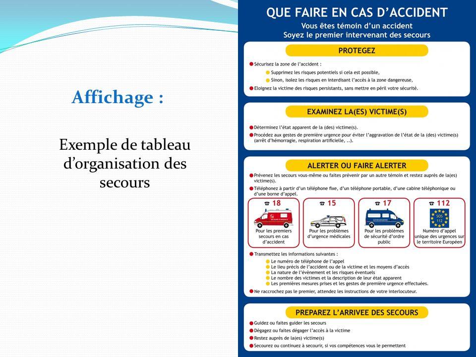 Affichage : Exemple de tableau dorganisation des secours