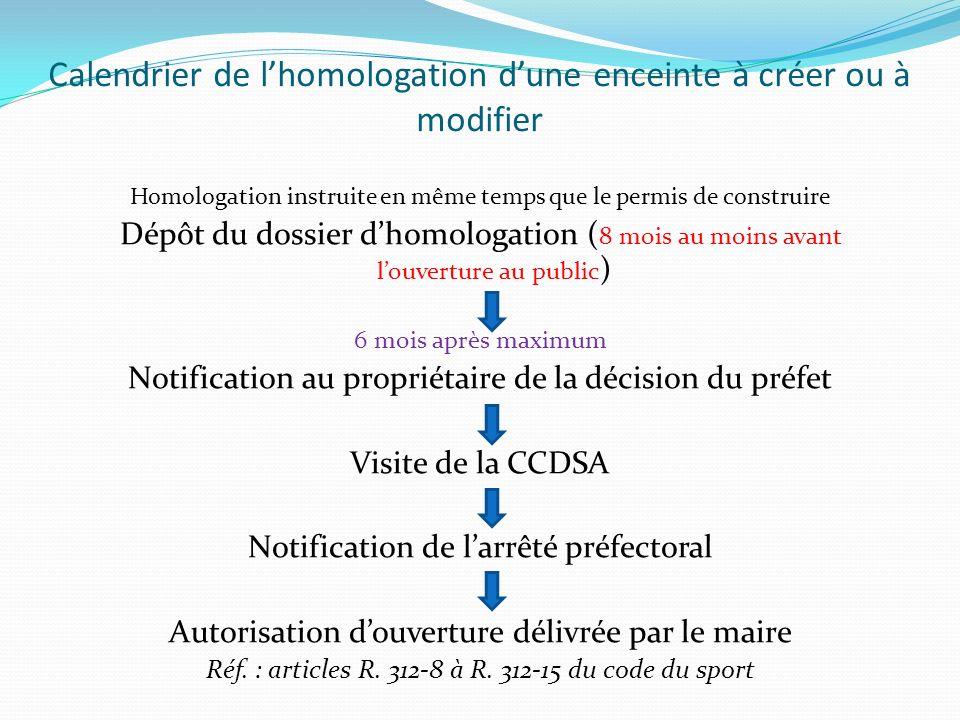 Calendrier de lhomologation dune enceinte à créer ou à modifier Homologation instruite en même temps que le permis de construire Dépôt du dossier dhom