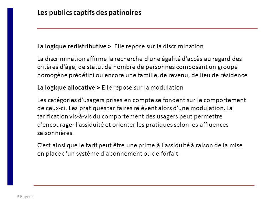 P Bayeux Les publics captifs des patinoires La logique redistributive > Elle repose sur la discrimination La discrimination affirme la recherche d'une
