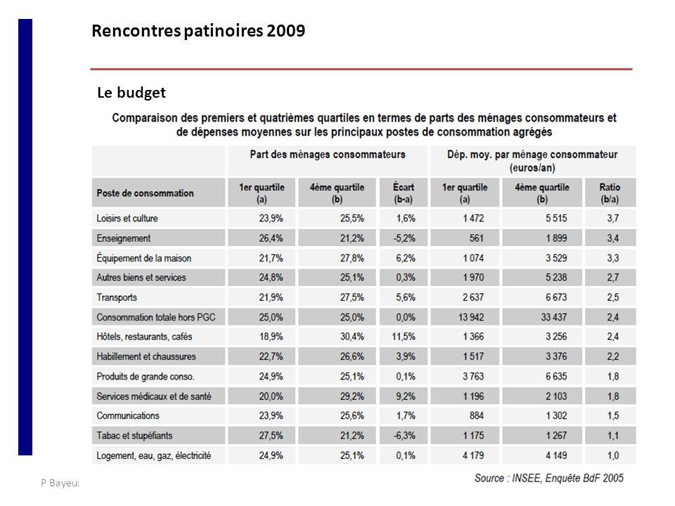 P Bayeux Le budget Rencontres patinoires 2009