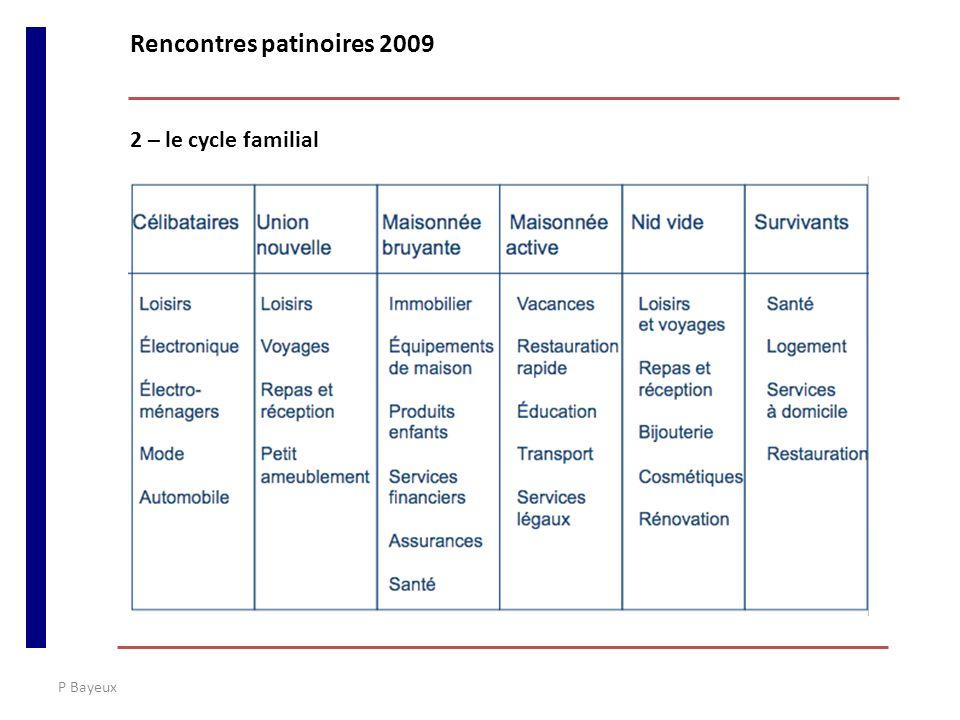 P Bayeux 2 – le cycle familial - les enfants prescripteurs Rencontres patinoires 2009