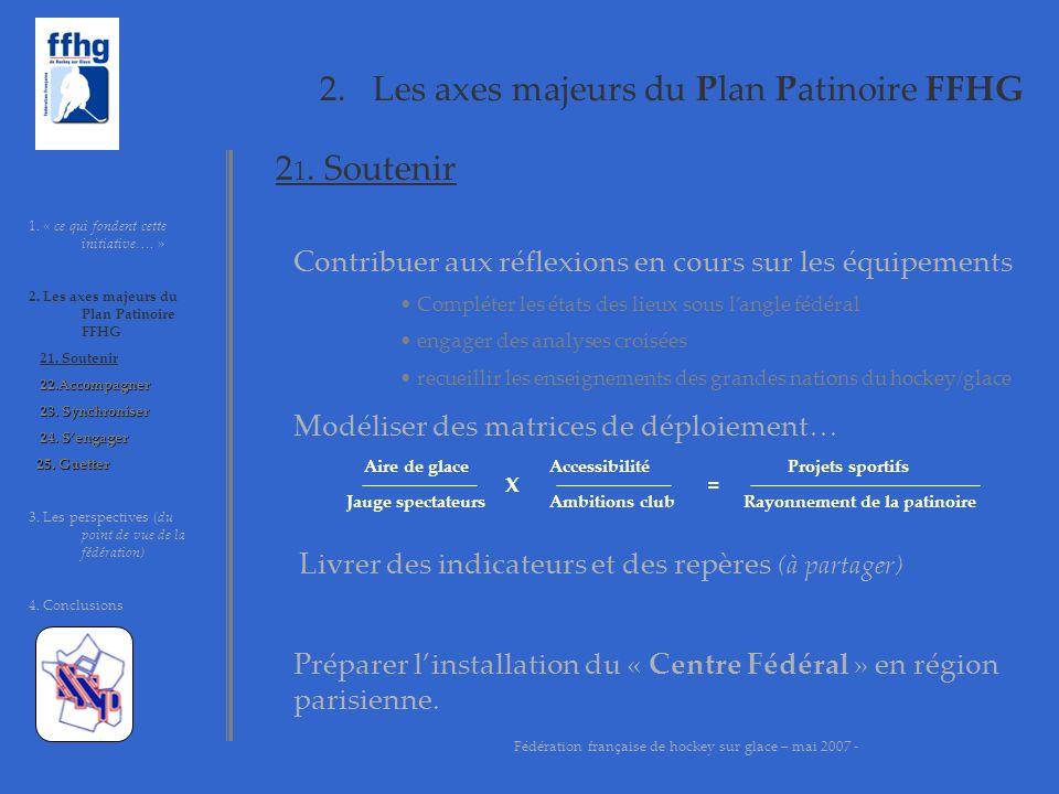 2. Les axes majeurs du Plan Patinoire FFHG 1. « ce qui fondent cette initiative…. » 2. Les axes majeurs du Plan Patinoire FFHG 21. Soutenir 22.Accompa
