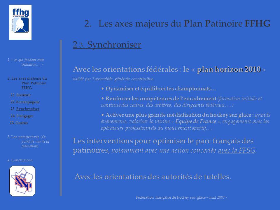2. Les axes majeurs du Plan Patinoire FFHG 1. « ce qui fondent cette initiative…. » 2. Les axes majeurs du Plan Patinoire FFHG 21. Soutenir 21. Souten