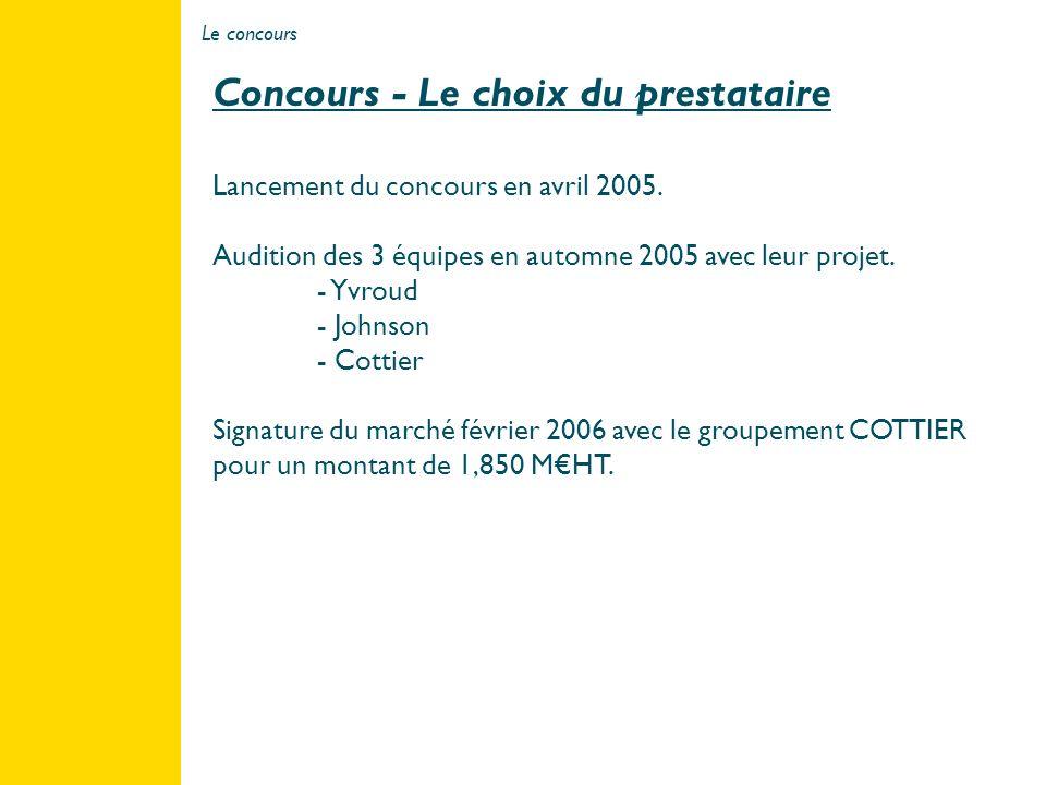 Le concours Concours - Le choix du prestataire Lancement du concours en avril 2005. Audition des 3 équipes en automne 2005 avec leur projet. - Yvroud