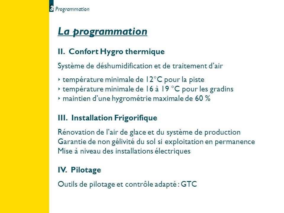 6 3 La programmation II. Confort Hygro thermique Système de déshumidification et de traitement dair température minimale de 12°C pour la piste tempéra