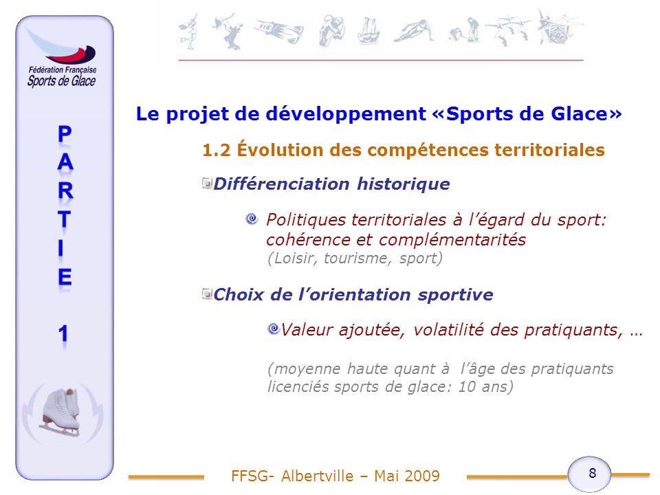 Le projet de développement «Sports de Glace» 1.2 Évolution des compétences territoriales Différenciation historique Politiques territoriales à légard du sport: cohérence et complémentarités (Loisir, tourisme, sport) Choix de lorientation sportive Valeur ajoutée, volatilité des pratiquants, … (moyenne haute quant à lâge des pratiquants licenciés sports de glace: 10 ans) 8 FFSG- Albertville – Mai 2009