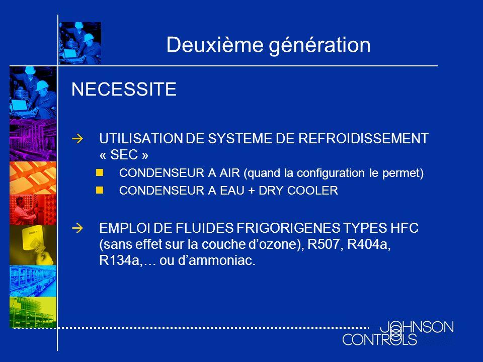 Deuxième génération NECESSITE UTILISATION DE SYSTEME DE REFROIDISSEMENT « SEC » CONDENSEUR A AIR (quand la configuration le permet) CONDENSEUR A EAU +