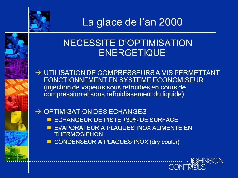La glace de lan 2000 NECESSITE DOPTIMISATION ENERGETIQUE UTILISATION DE COMPRESSEURS A VIS PERMETTANT FONCTIONNEMENT EN SYSTEME ECONOMISEUR (injection