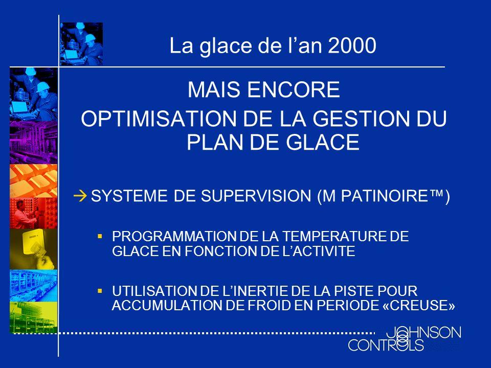 La glace de lan 2000 MAIS ENCORE OPTIMISATION DE LA GESTION DU PLAN DE GLACE SYSTEME DE SUPERVISION (M PATINOIRE) PROGRAMMATION DE LA TEMPERATURE DE G
