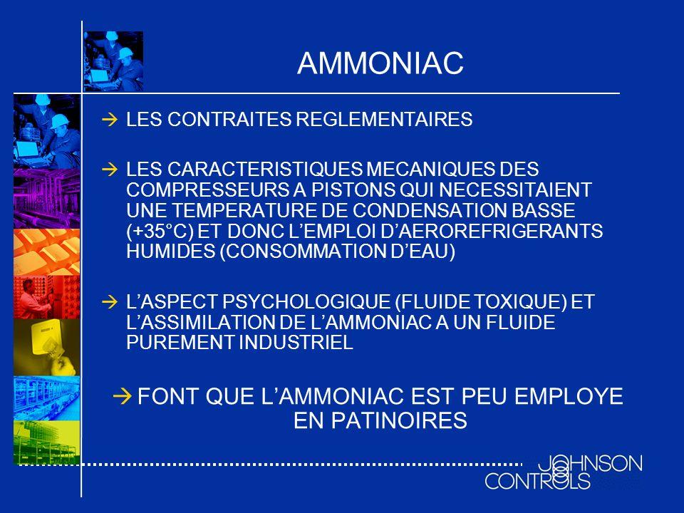 AMMONIAC LES CONTRAITES REGLEMENTAIRES LES CARACTERISTIQUES MECANIQUES DES COMPRESSEURS A PISTONS QUI NECESSITAIENT UNE TEMPERATURE DE CONDENSATION BA