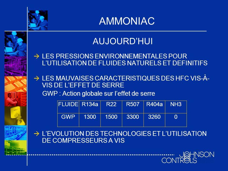 AMMONIAC AUJOURDHUI LES PRESSIONS ENVIRONNEMENTALES POUR LUTILISATION DE FLUIDES NATURELS ET DEFINITIFS LES MAUVAISES CARACTERISTIQUES DES HFC VIS-À-