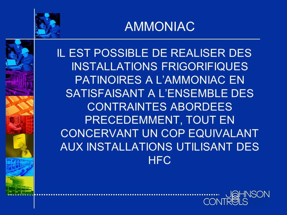 AMMONIAC IL EST POSSIBLE DE REALISER DES INSTALLATIONS FRIGORIFIQUES PATINOIRES A LAMMONIAC EN SATISFAISANT A LENSEMBLE DES CONTRAINTES ABORDEES PRECE