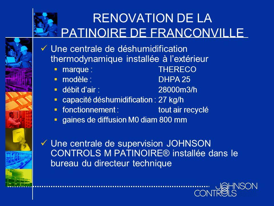 RENOVATION DE LA PATINOIRE DE FRANCONVILLE Une centrale de déshumidification thermodynamique installée à lextérieur marque :THERECO modèle :DHPA 25 dé