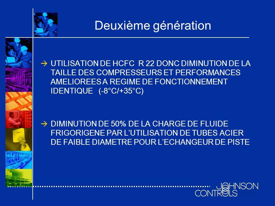 Deuxième génération MAIS LA CHARGE DE FLUIDE FRIGORIGENE RESTE IMPORTANTE 3t env CONSOMMATION IMPORTANTE DEAU +PRODUITS TRAITEMENT DEAU CONFORMITE A LA REGLEMENTATION HCFC INTERDICTION EQUIPEMENTS NEUFS 2001 INTERDICTION RECHARGE AVEC HCFC NEUF 2010 INTERDICTION RECHARGE AVEC HCFC RECYCLE 2015