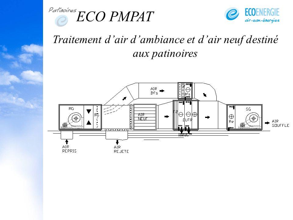 ECO PMPAT Patinoires Traitement dair dambiance et dair neuf destiné aux patinoires